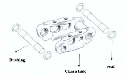 BEST TRACK CHAINS
